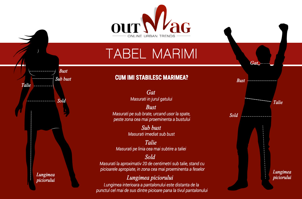 Tabel Marimi Outmag.ro